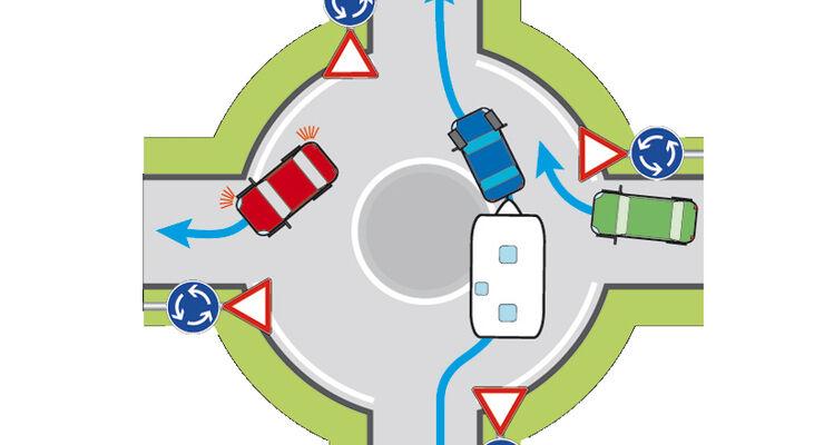 Fahrpraxis: Kreisverkehr