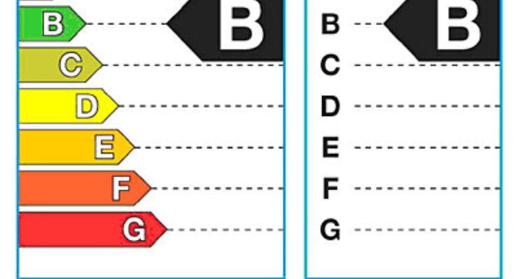Reifenkennzeichnung EU Reisemobil Wohnmobil Caravan Wohnanhänger