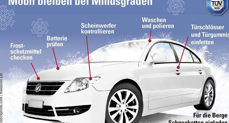 Wintertechnik Auto